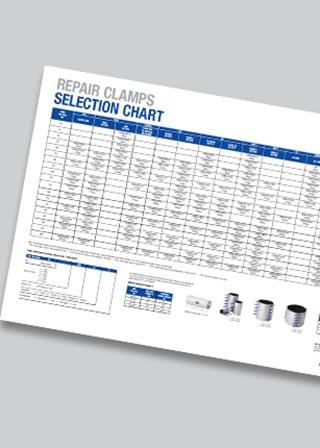 AVK Repair Clamps Selection Guide Chart